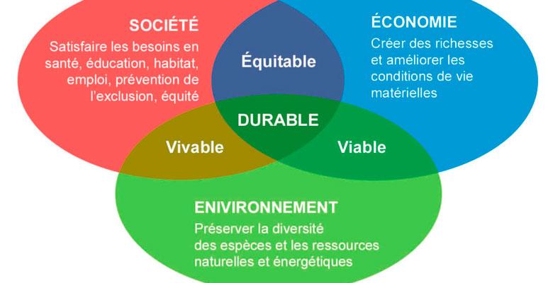 L'accessibilité composante du développement durable